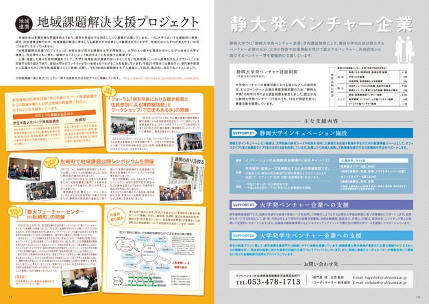 2015静大ちきり7-7